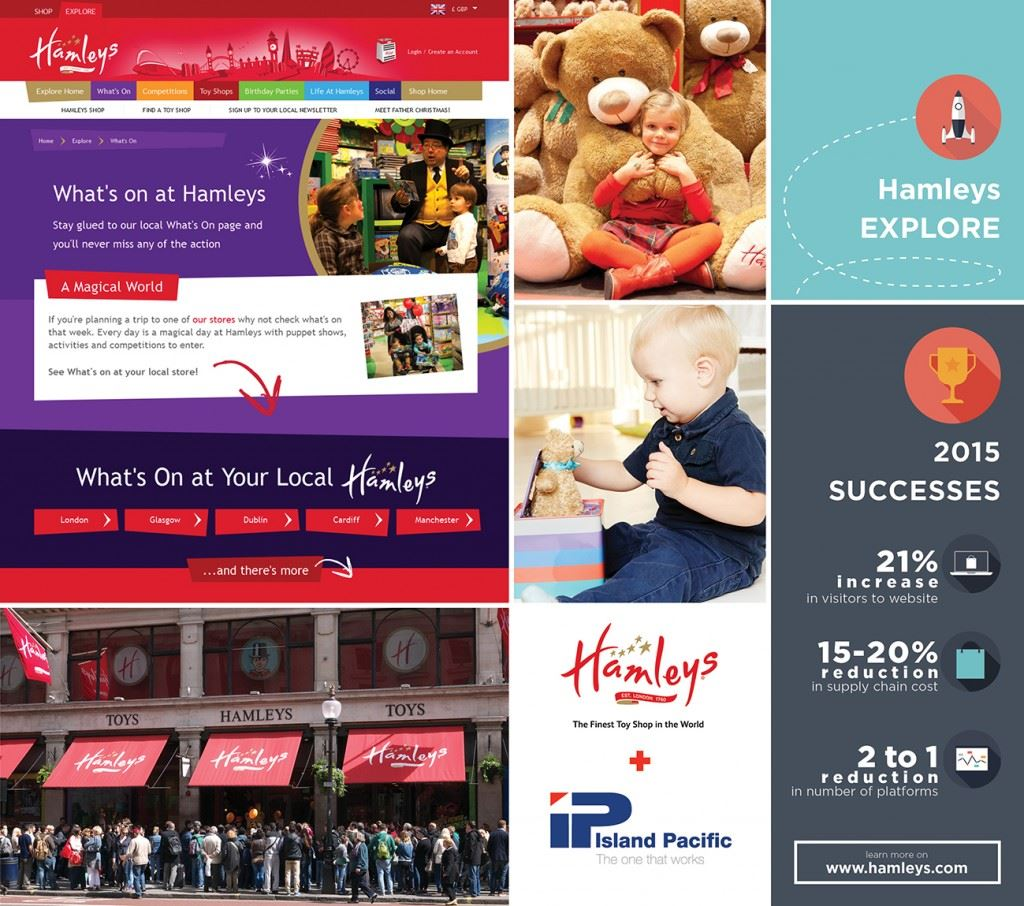 Hamleys-Island Pacific Retail Week Submission
